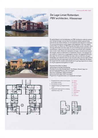 LageLimiet ArchitectuurNL